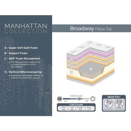 Manhattan Collection - Broadway - Pillow Top