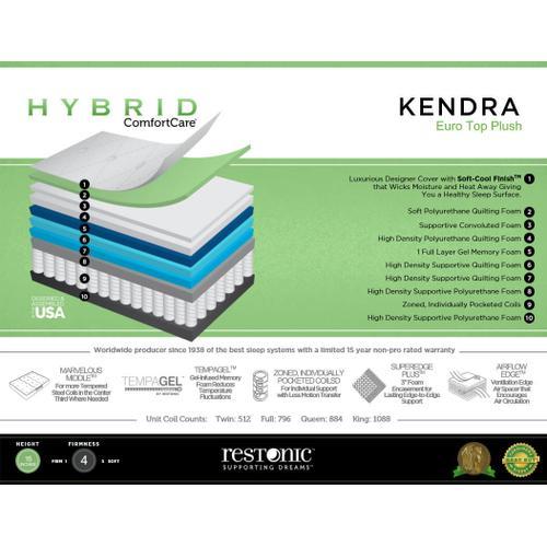Hybrid ComfortCare - Kendra - Plush - Euro Top