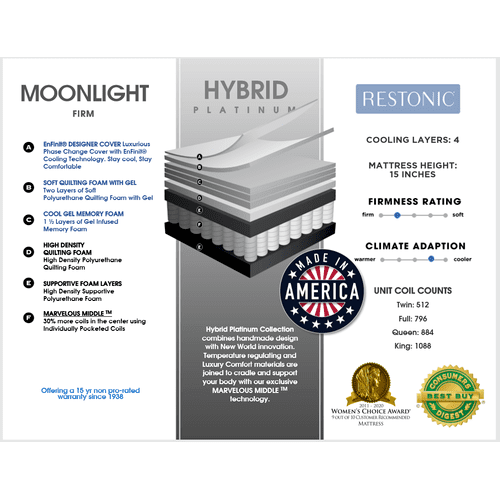 Hybrid Platinum ComfortCare - Moonlight - Firm