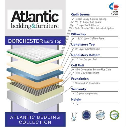 Atlantic Bedding Collection - Dorchester - Euro Top