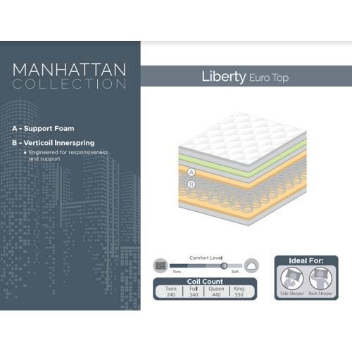 Manhattan - Manhattan Collection -  Liberty - Euro Top