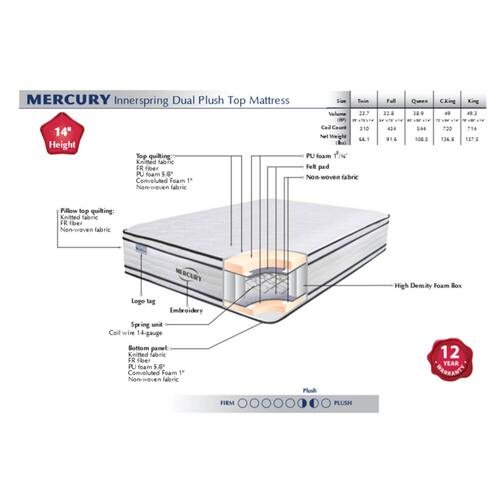 Mercury - Plush - Euro Top
