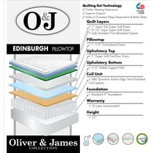 Oliver & James Collection - Edinburgh - Pillow Top