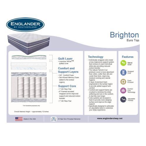 Brighton - Euro Top