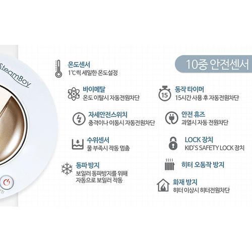 SteamBoy Hot water Onsu Mat Mattress Topper l KHSMT-700Q (Queen)