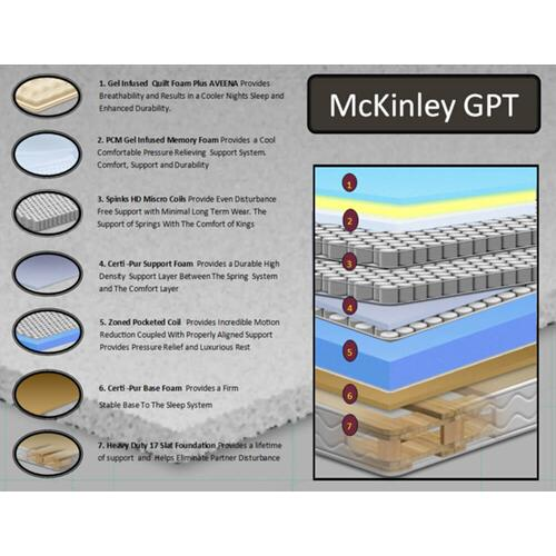 McKinley - Gel Pillow Top