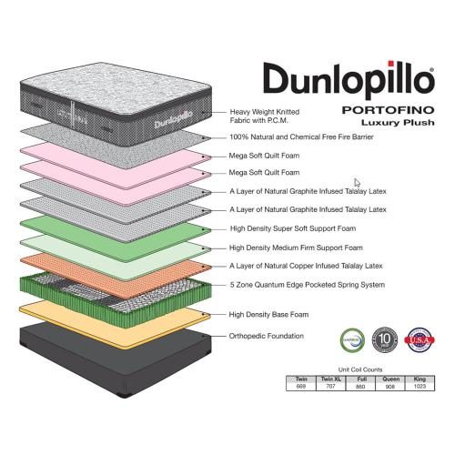 Dunlopillo Collection - Portofino - Luxury Plush