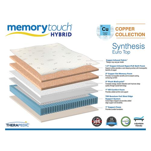 Therapedic - Memorytouch Hybrid - Copper Collection - Synthesis - Euro Top