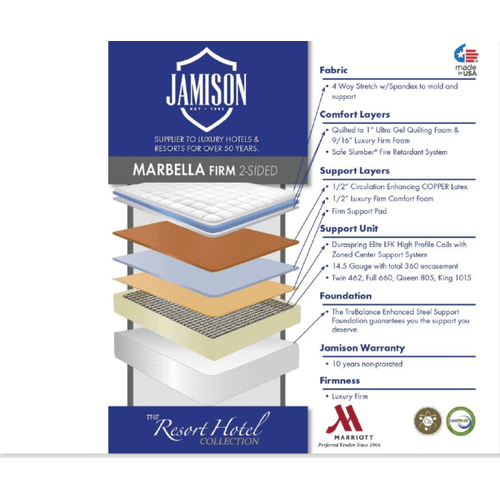 Marriott Resort Hotel Collection-Marbella Luxury Firm-Two Sided