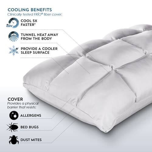 Pure Care Luxury Cooling Bundle