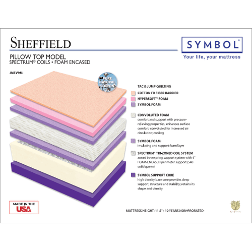 Symbol Sheffield Pillow Top