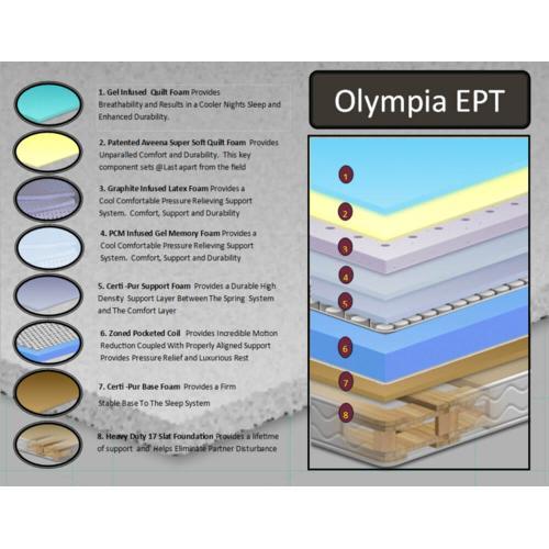 Restonic - Olympia - Euro Pillow Top