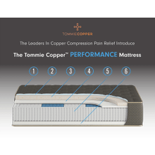 View Product - Tommie Copper Performance