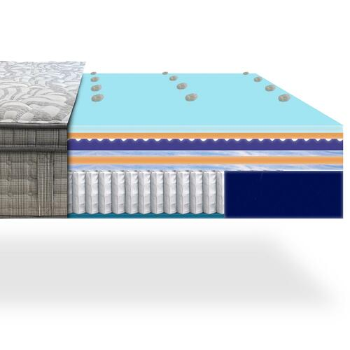 King Koil - Lineage - Box Pillow Top