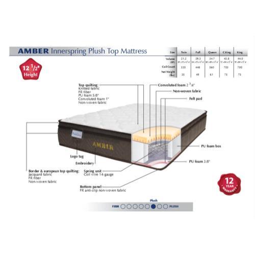 Amber - Plush - Euro Top