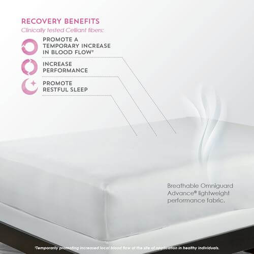 Celliant 5-sided Mattress Protector