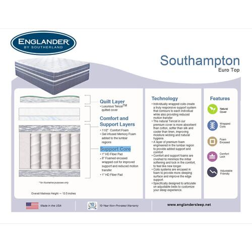 Southampton - Euro Top