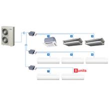 RMXS Series 8-Zone Multi-Split