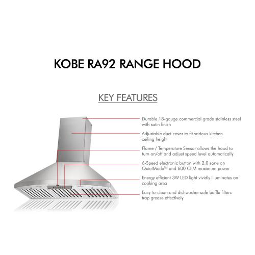 "36"" Wall Mount - Premium RA92 SQB6-XX Series"