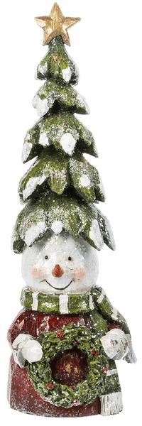 Christmas Tree Snowman - Lg.