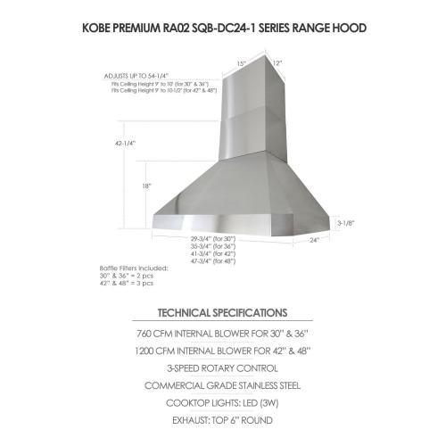 Kobe - Wall Mount RA02 SQB-1 Series Series