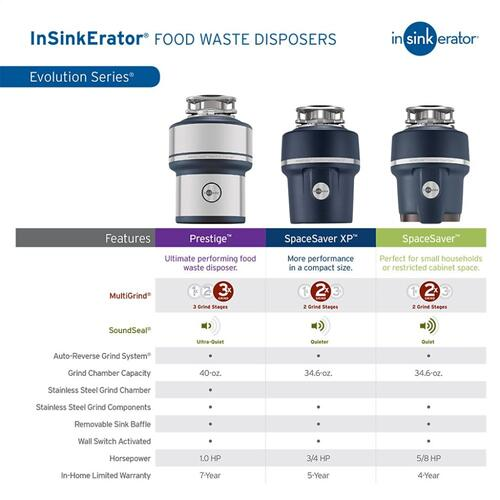 Evolution SpaceSaver Garbage Disposal, 5/8 HP