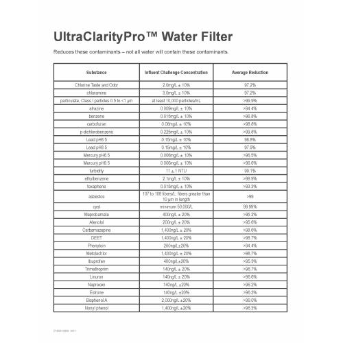 Thermador - UltraClarityPro™ Water Filter 11032531