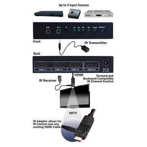 Gallery - HDMI® 3x1 4K2K Switch