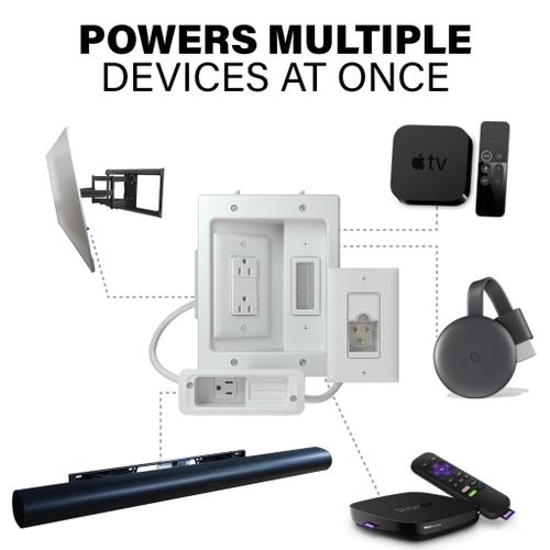 Ultimate In-wall Cable Management Kit for Mounted TV & Soundbar