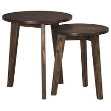 See Details - Clydmont Accent Table (set of 2)