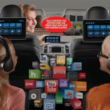 Universal In-Vehicle SmartTV Seat-Back System