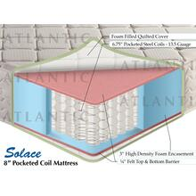Solace Pocketed Coil Mattress 8 inch Queen