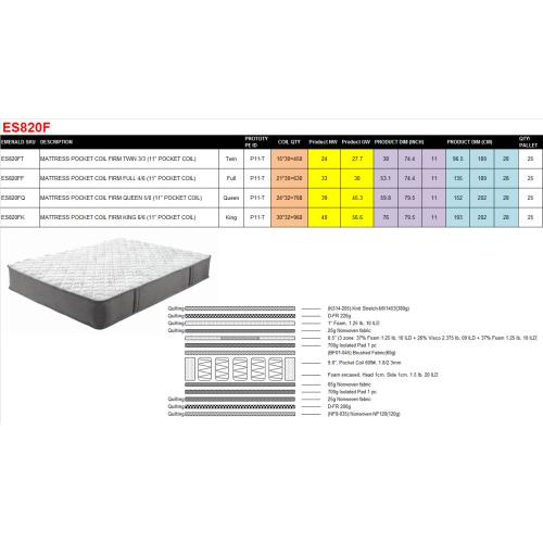 "Mattress Pocket Coil Firm Full 4/6 (11"" Pocket Coil)"