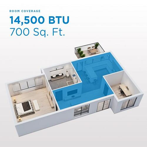 Danby - Danby 14,500 BTU Window Air Conditioner