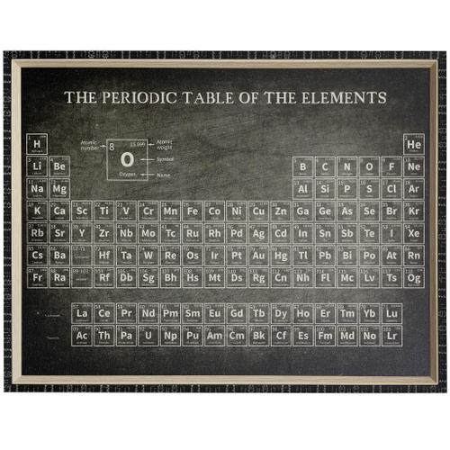 Style Craft - PERIODIC TABLE  43 X 33  Made in USA  Textured Framed Print