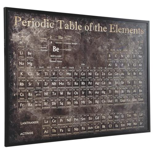 Periodic Table Wall Art