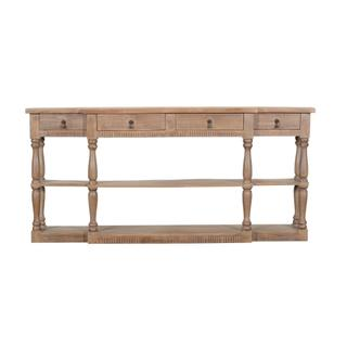 See Details - Guthrie Console