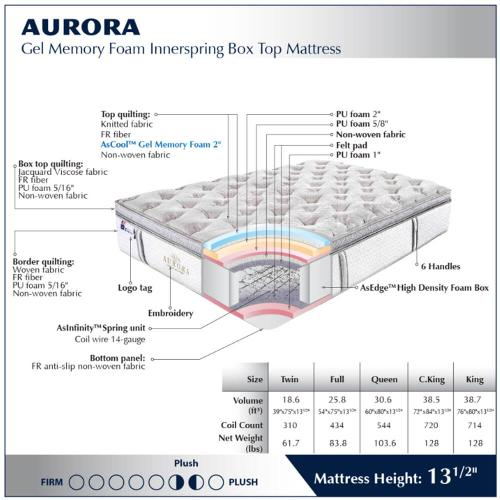 Aurora - Plush - Box Top