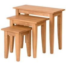 3) Nesting Tables