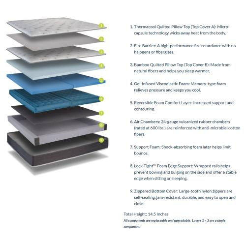 Instant Comfort - Q9 - Ultra Plush