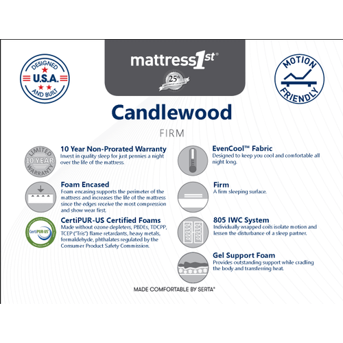 Candlewood Firm Mattress