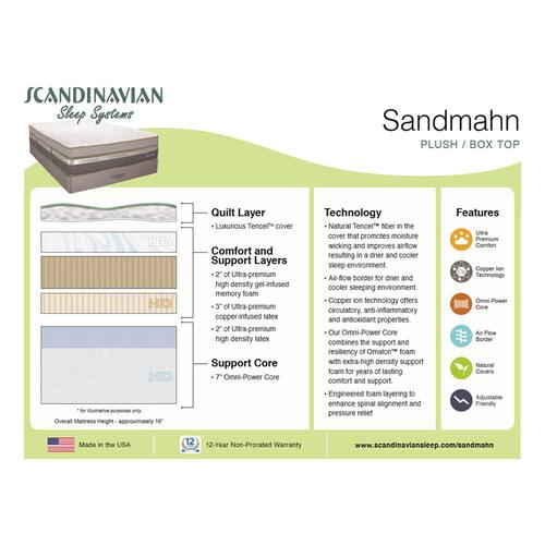 Sandmahn - Plush