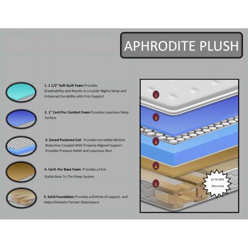 Restonic - Aphrodite - Plush