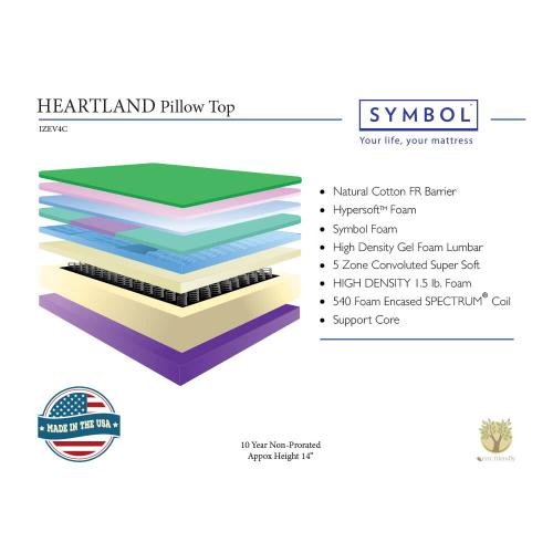 Heartland Pillow Top