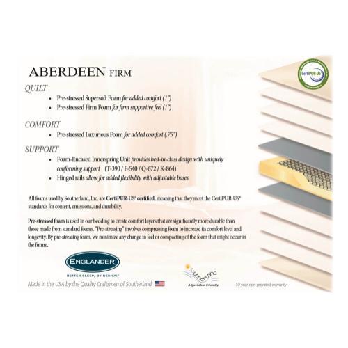 Southerland - Aberdeen - Firm