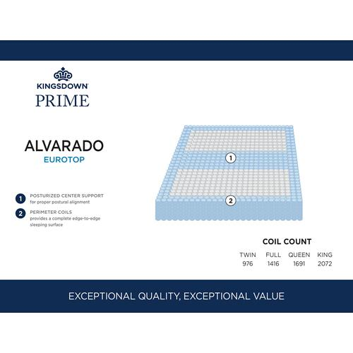 "14.5"" Alvarado Euro Top"