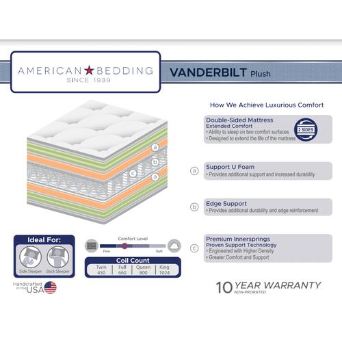 - American Bedding LEGACY Vanderbilt Plush 2 sided mattress