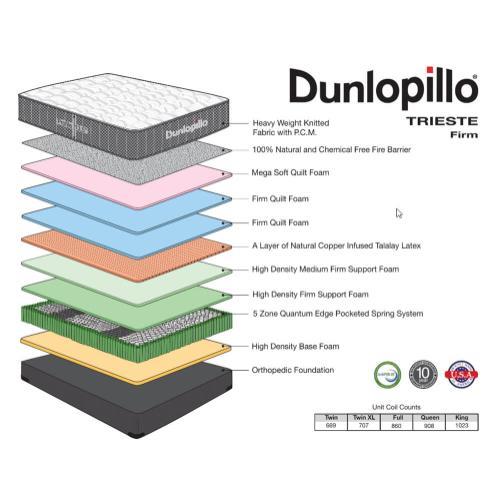 Dunlopillo Collection - Trieste - Firm