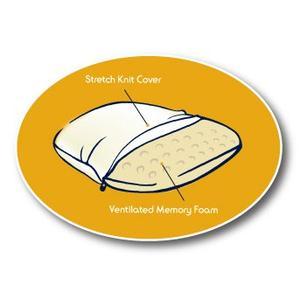Core Sleep™ ProFormance® Pillow