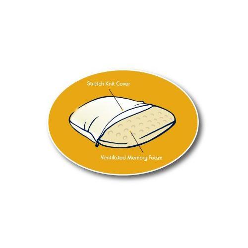 Pacific Coast Feather - Core Sleep™ ProFormance® Pillow